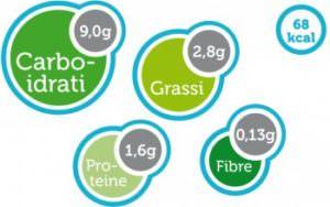 guida etichettatura alimenti